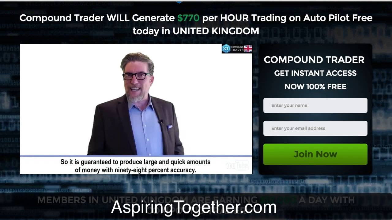 Compound Trader Software