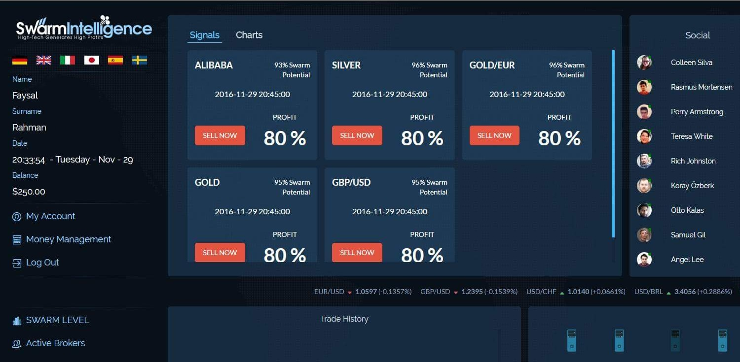 Binary options intelligence