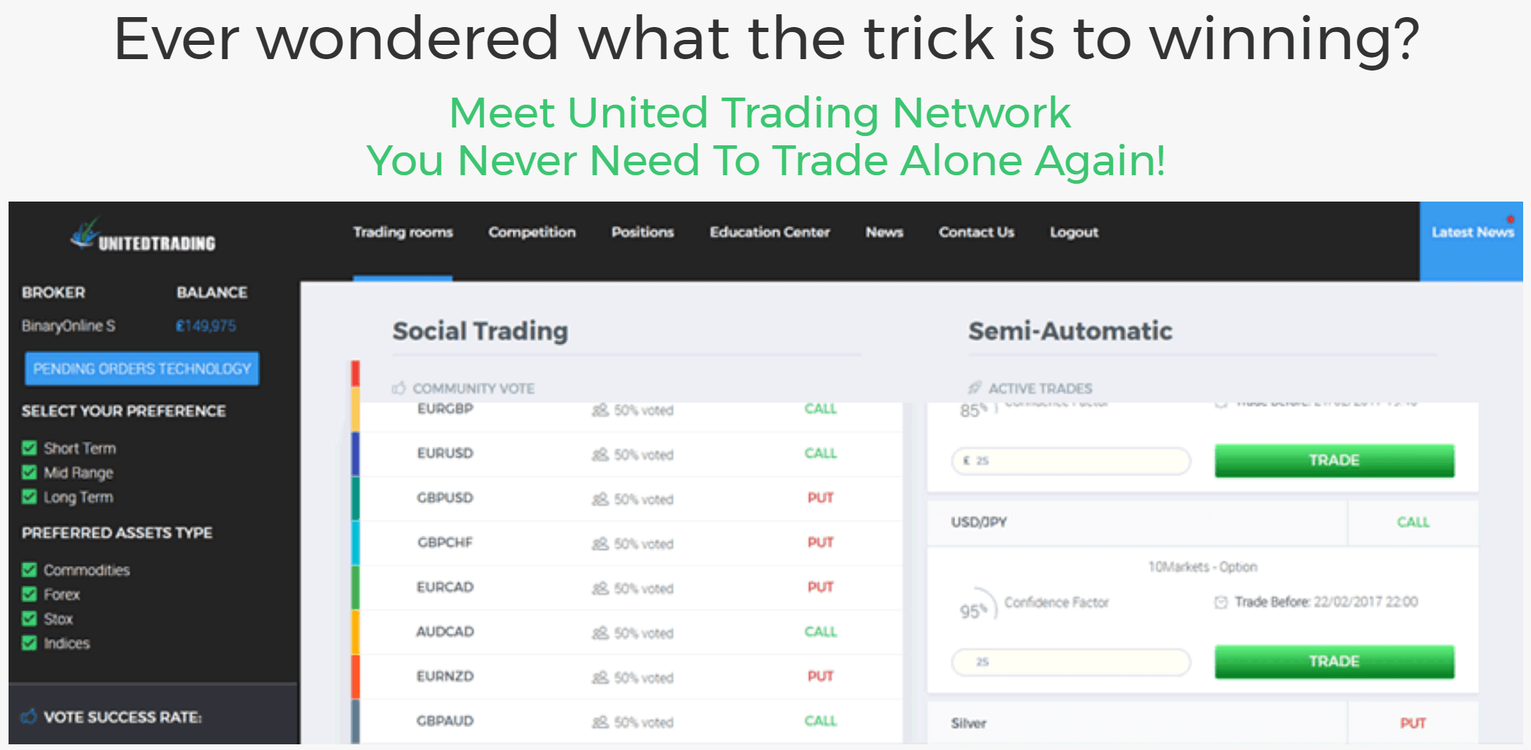 Binary options trading truth