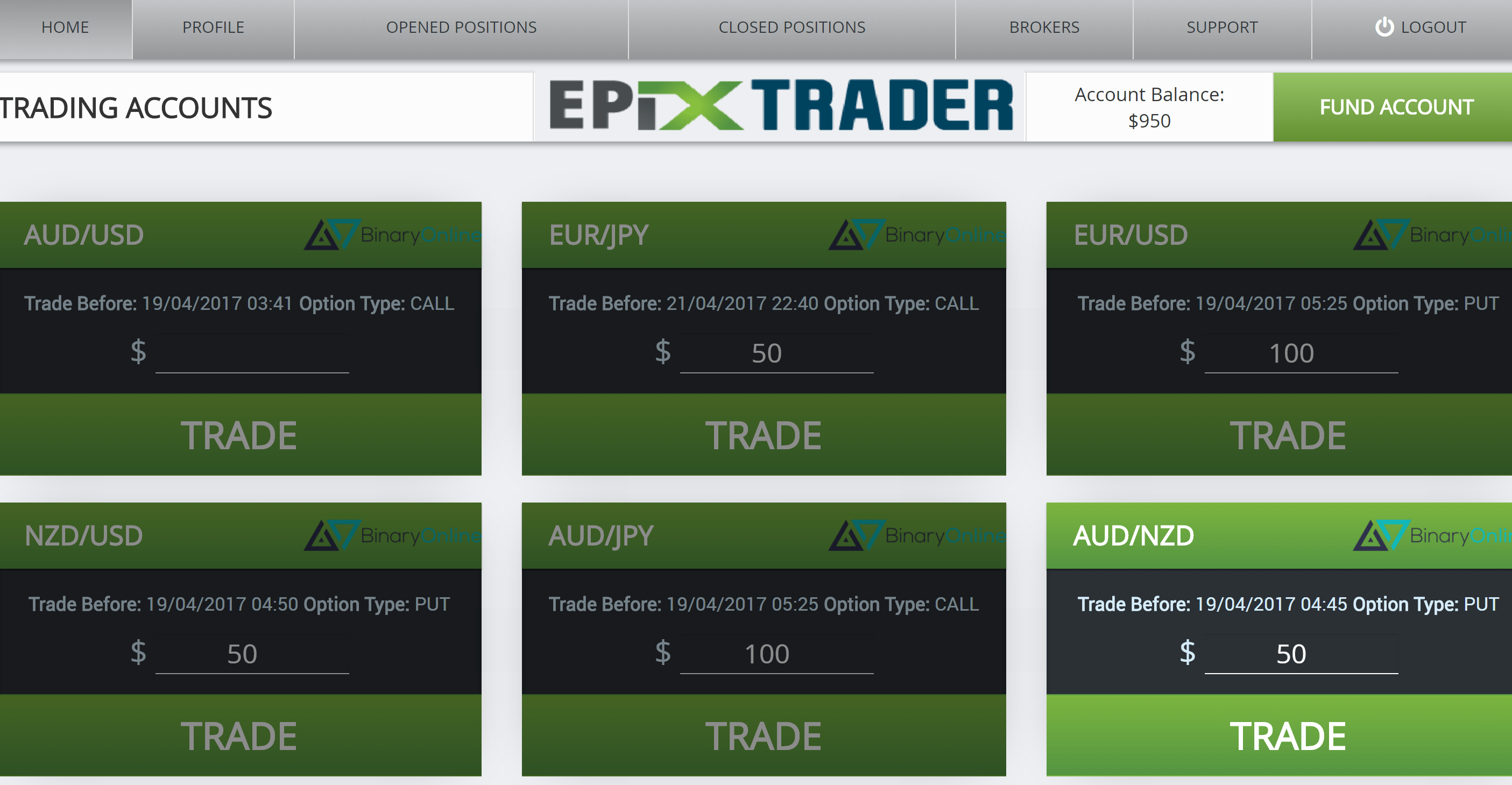 Binary options trading analysis