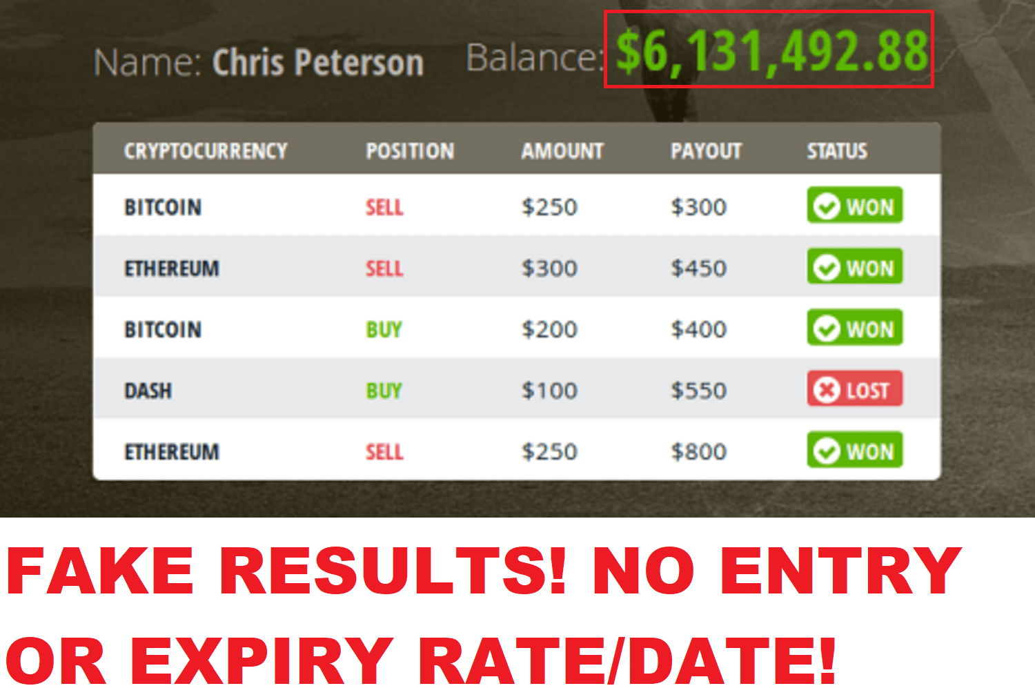 Chris morton binary options