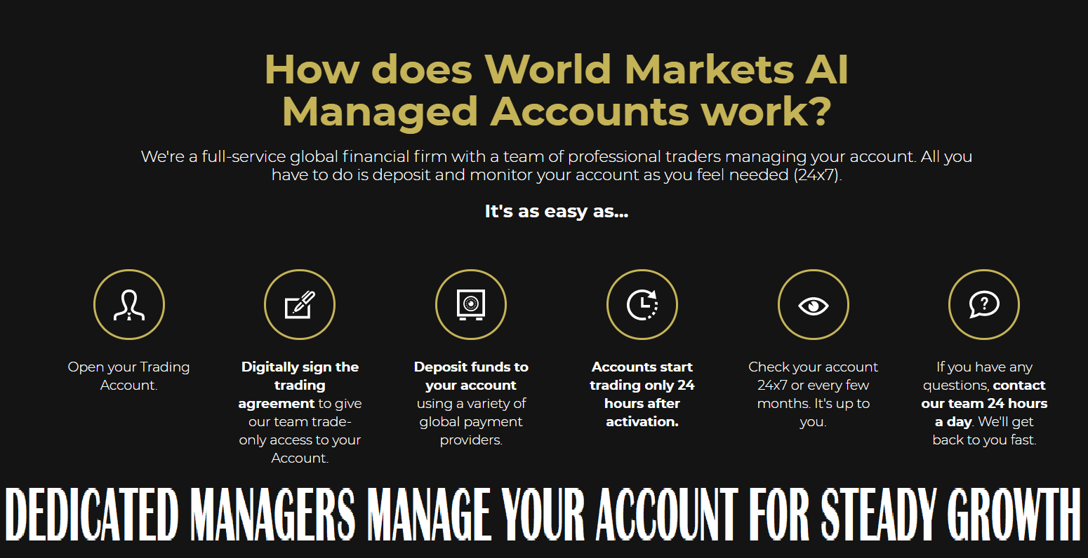 world markets ai managed account